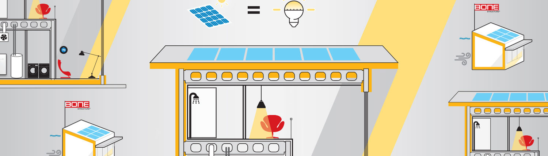 Get to Zero Net Energy the BONE Structure Way